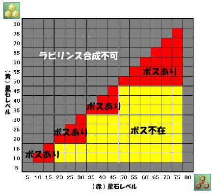星石相関表0.png